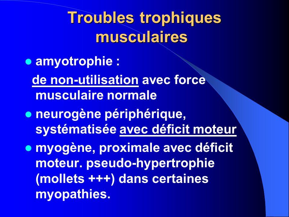 Troubles trophiques musculaires