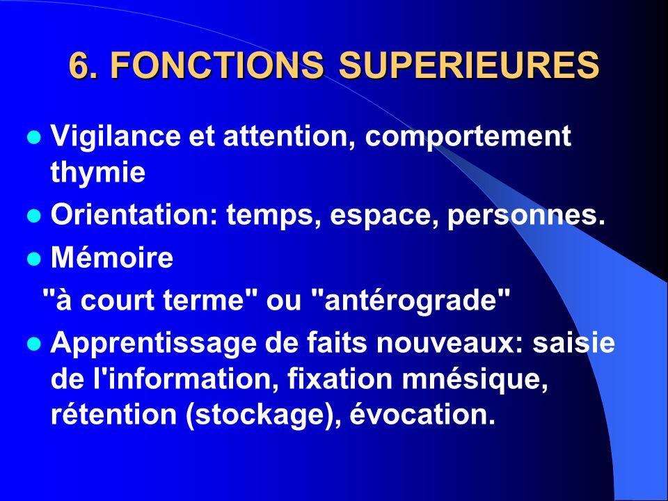 6. FONCTIONS SUPERIEURES