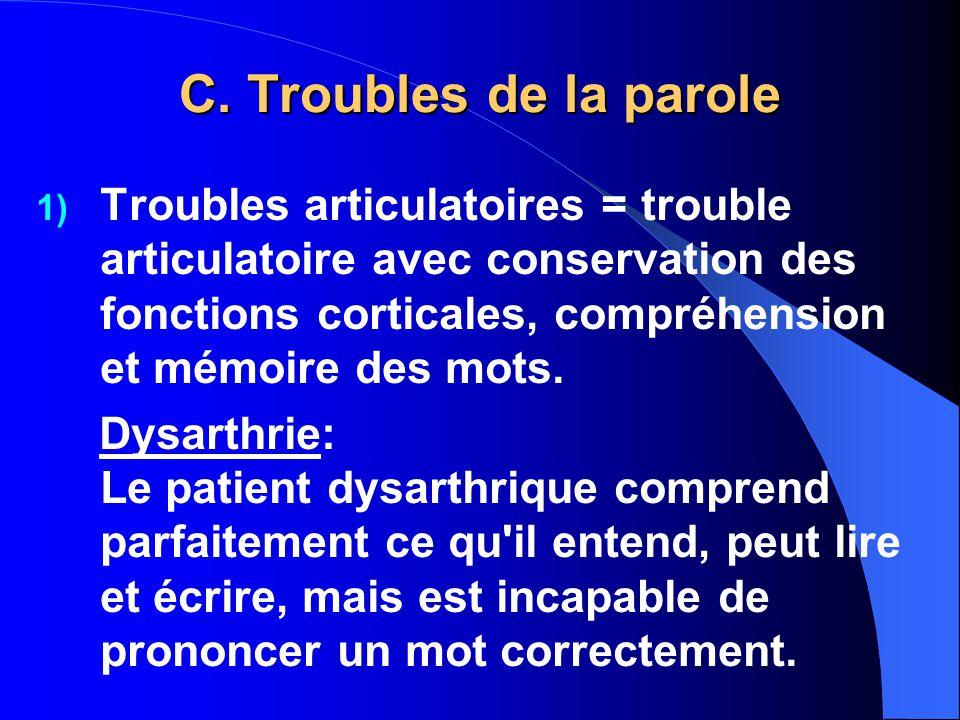 C. Troubles de la parole