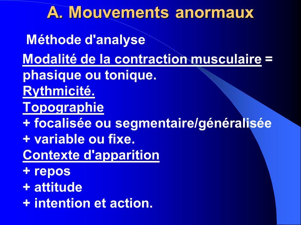A. Mouvements anormaux Méthode d analyse
