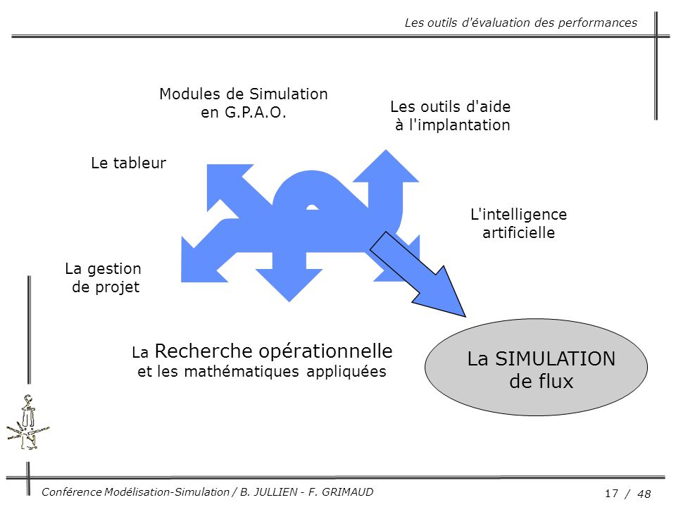 La SIMULATION de flux Modules de Simulation en G.P.A.O.