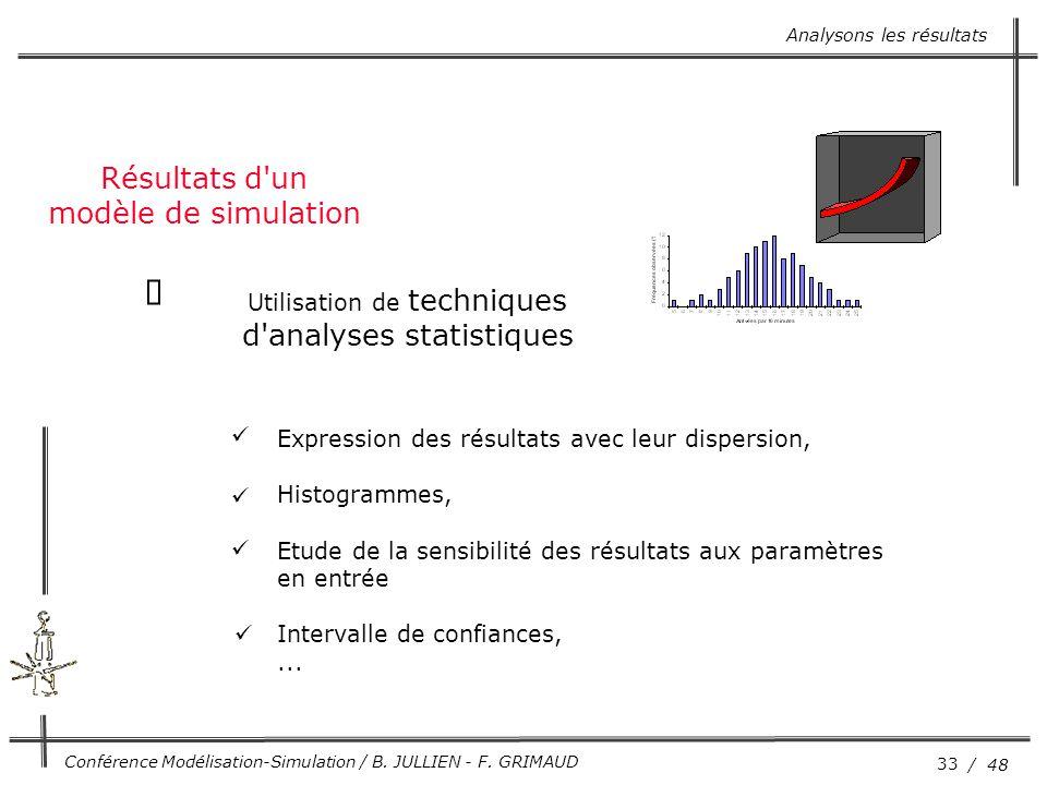 Ä Résultats d un modèle de simulation d analyses statistiques