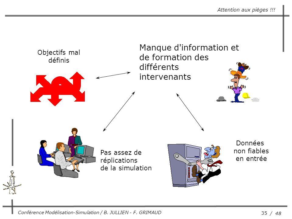 Manque d information et de formation des différents intervenants