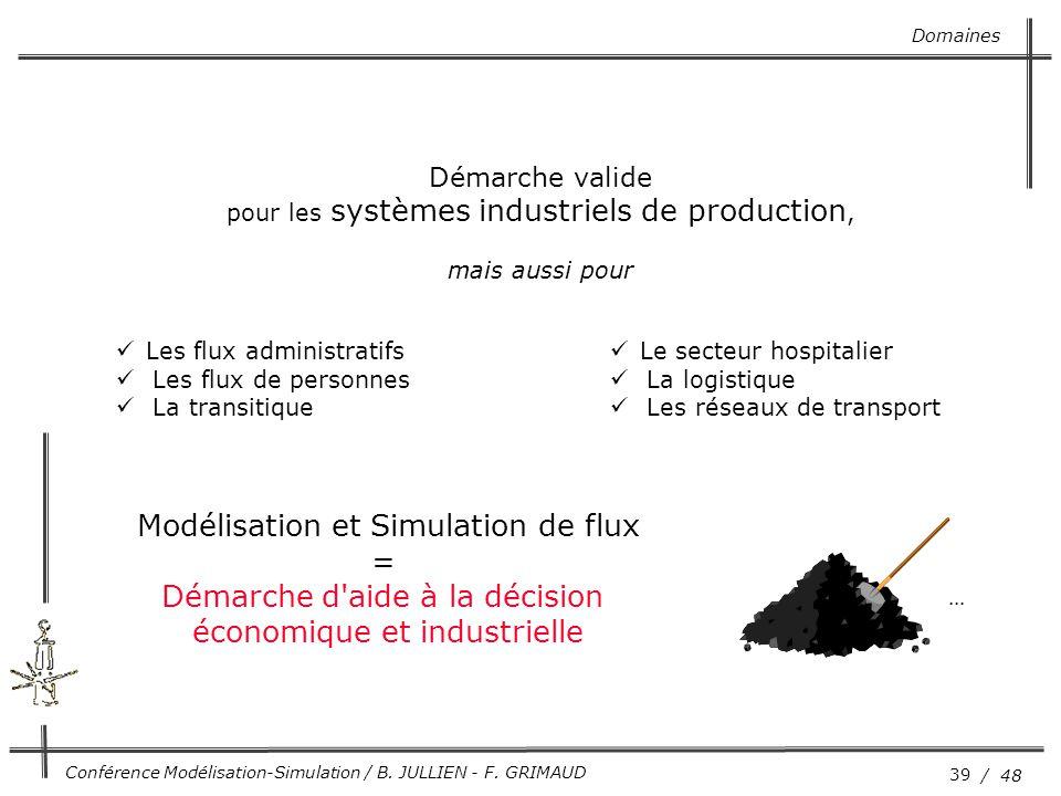 Modélisation et Simulation de flux = Démarche d aide à la décision