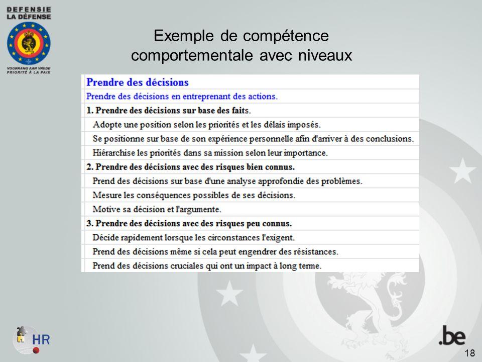 Exemple de compétence comportementale avec niveaux