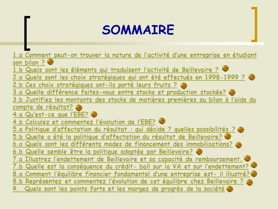 SOMMAIRE 1.a Comment peut-on trouver la nature de l'activité d'une entreprise en étudiant son bilan