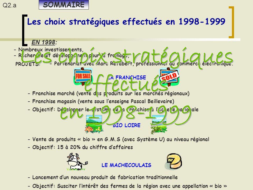 Les choix stratégiques effectués en 1998-1999 Les choix stratégiques