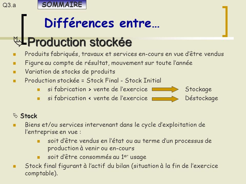 Différences entre…  Production stockée SOMMAIRE Q3.a