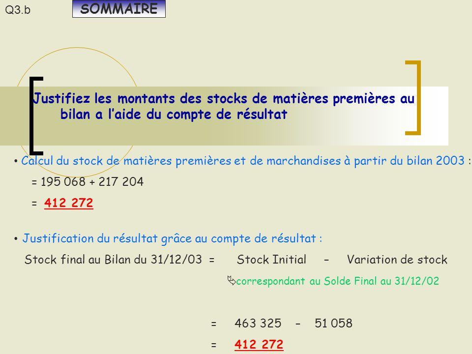 Q3.b SOMMAIRE. Justifiez les montants des stocks de matières premières au bilan a l'aide du compte de résultat.