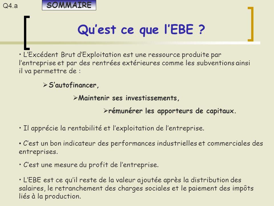 Qu'est ce que l'EBE SOMMAIRE Q4.a