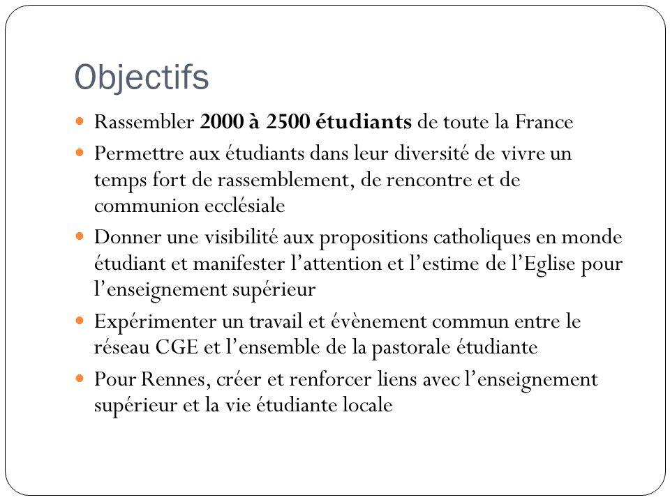 Objectifs Rassembler 2000 à 2500 étudiants de toute la France