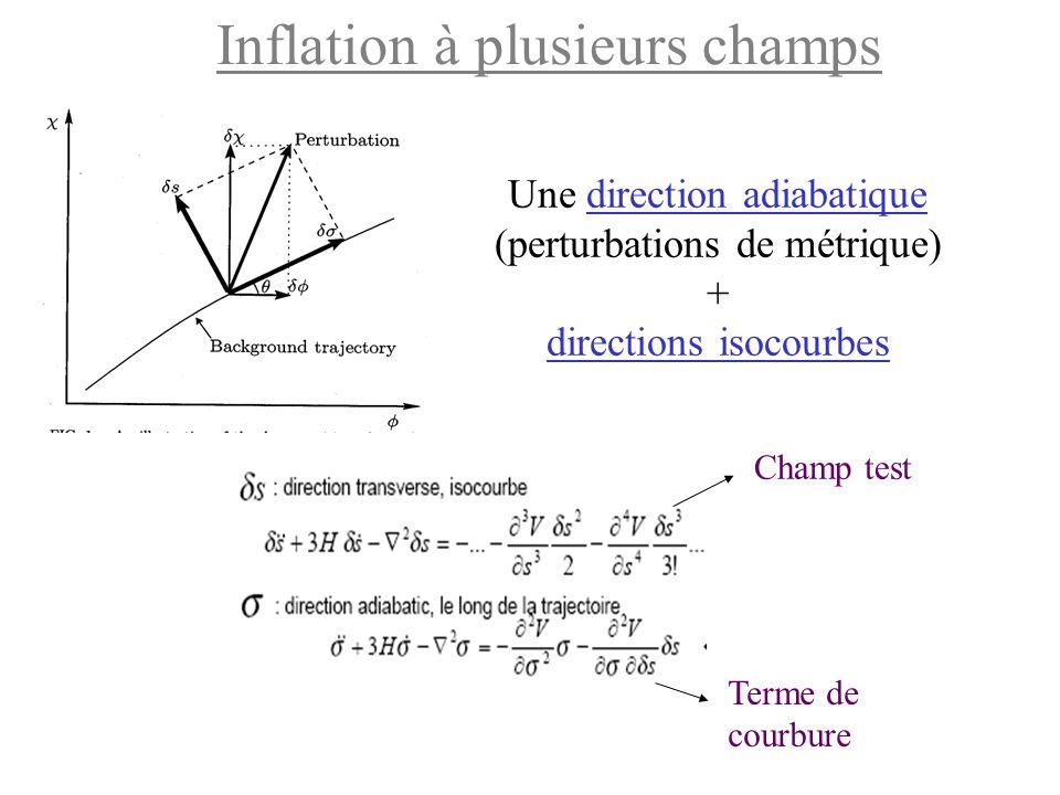Inflation à plusieurs champs