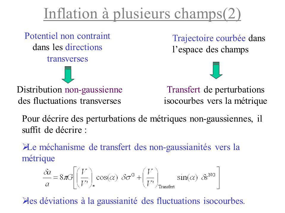 Inflation à plusieurs champs(2)