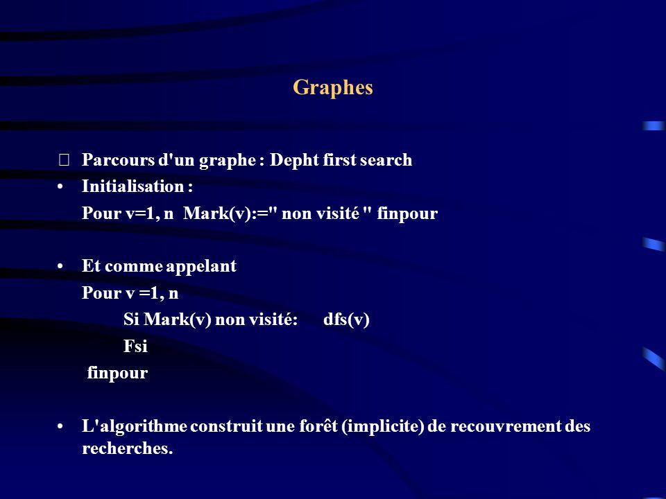 Graphes Parcours d un graphe : Depht first search Initialisation :