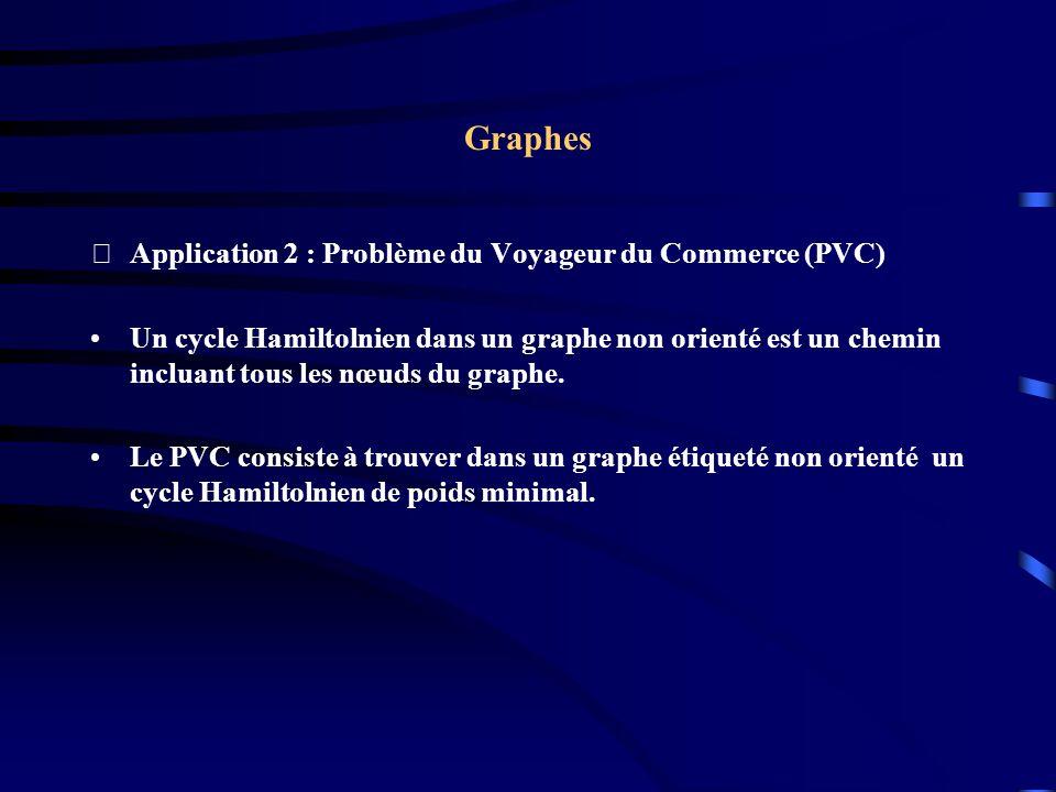 Graphes Application 2 : Problème du Voyageur du Commerce (PVC)