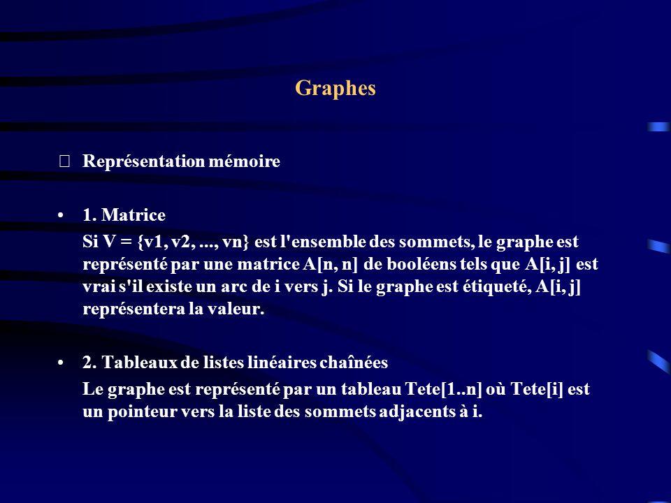 Graphes Représentation mémoire 1. Matrice