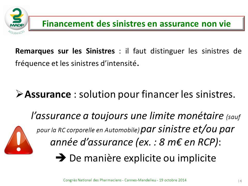 Financement des sinistres en assurance non vie