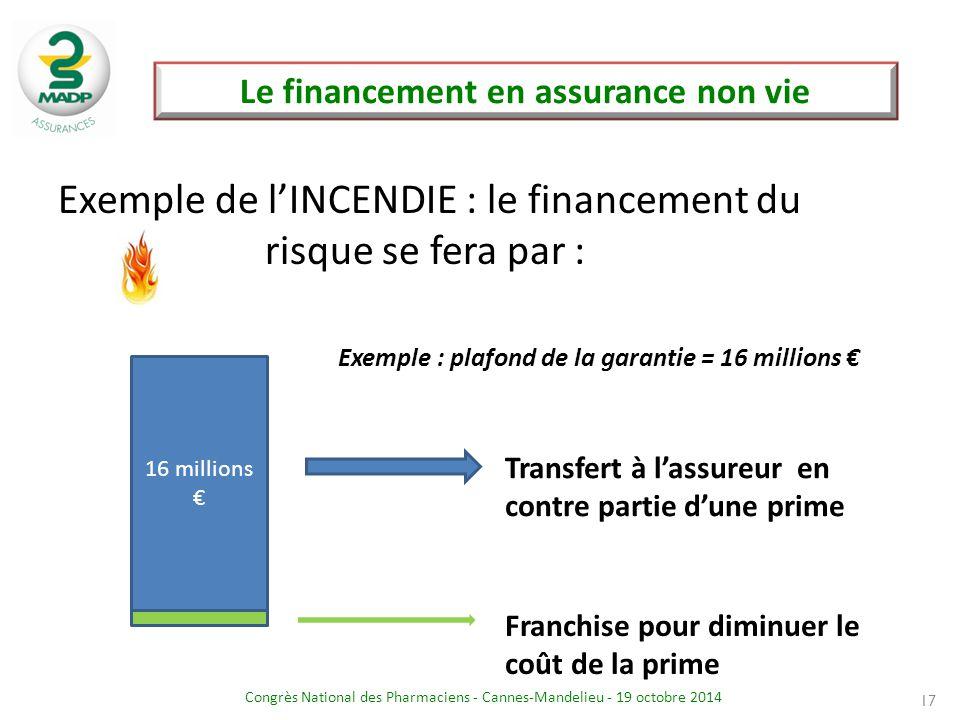 Le financement en assurance non vie