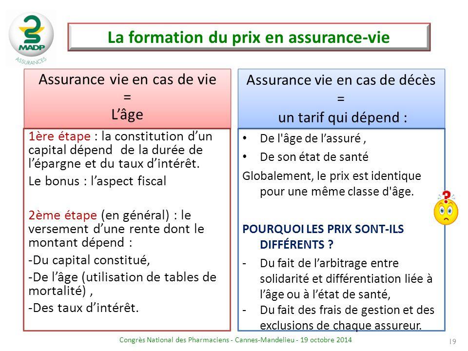 La formation du prix en assurance-vie