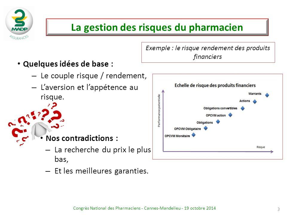 La gestion des risques du pharmacien