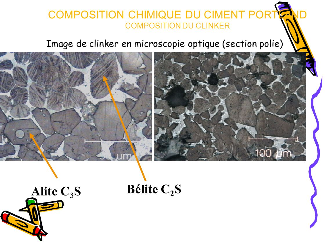 COMPOSITION CHIMIQUE DU CIMENT PORTLAND COMPOSITION DU CLINKER