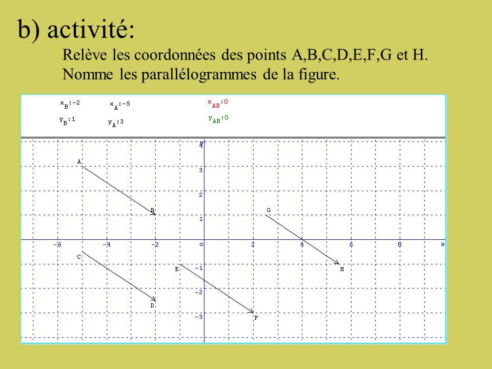b) activité: Relève les coordonnées des points A,B,C,D,E,F,G et H