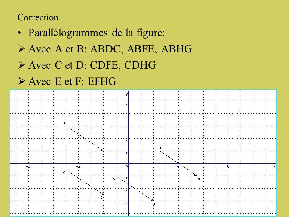 Parallélogrammes de la figure: Avec A et B: ABDC, ABFE, ABHG