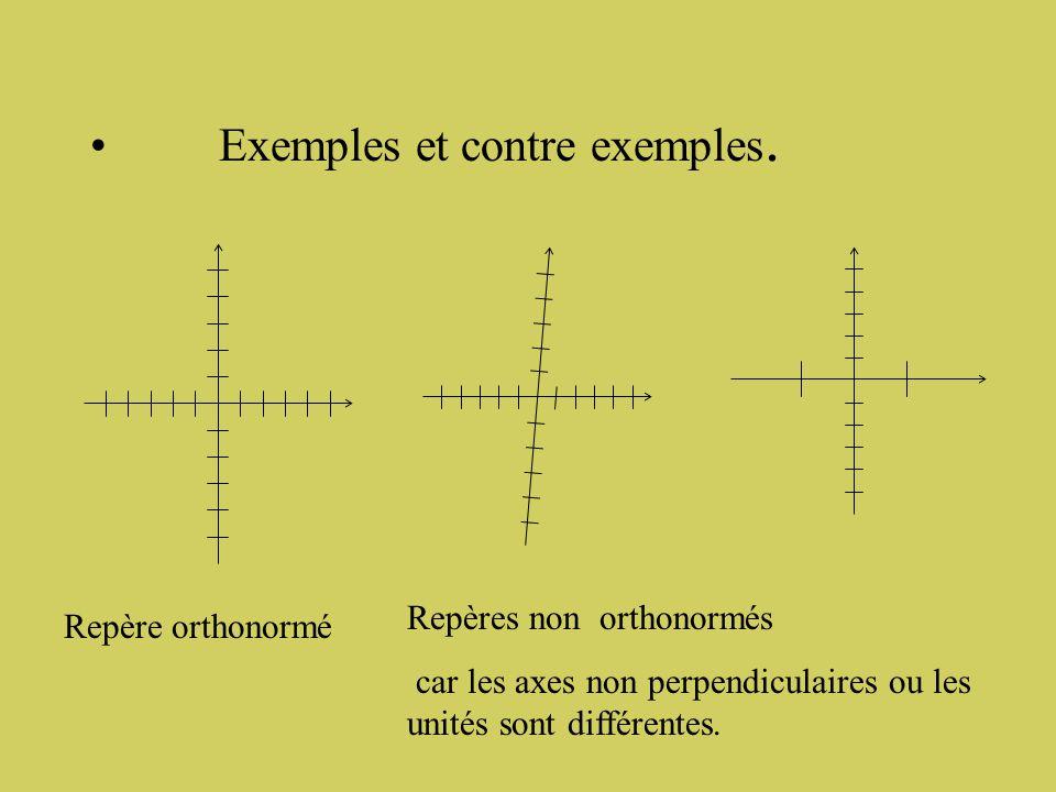 Exemples et contre exemples.