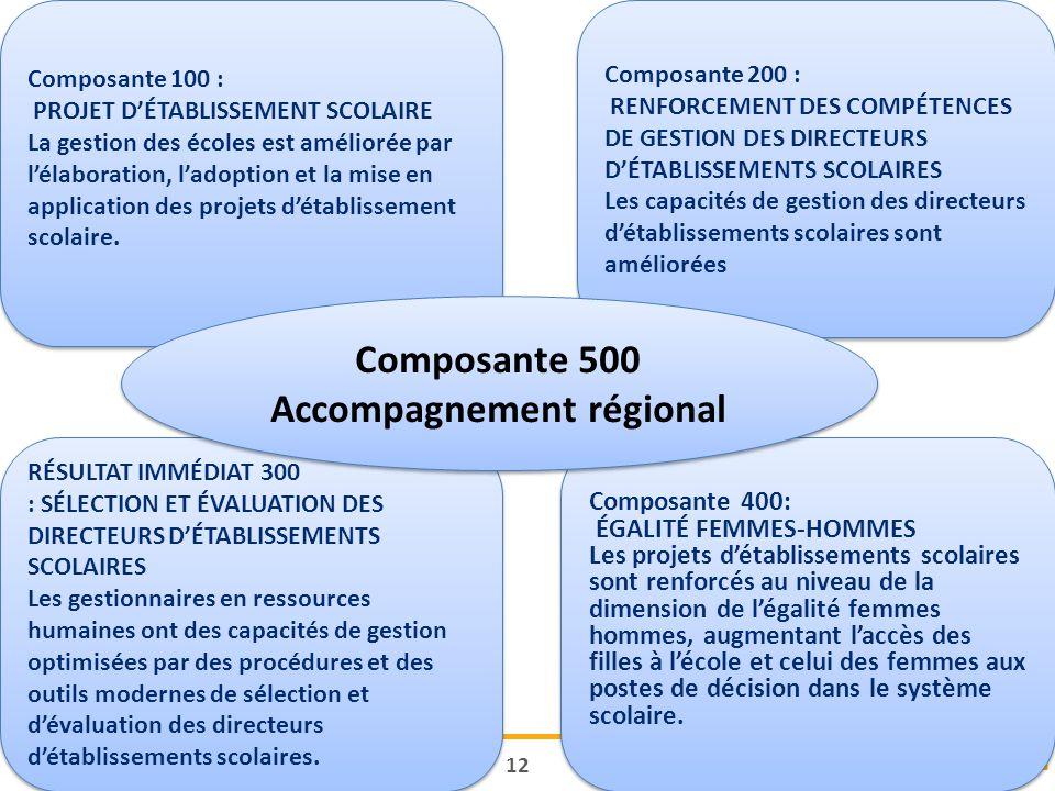 Accompagnement régional
