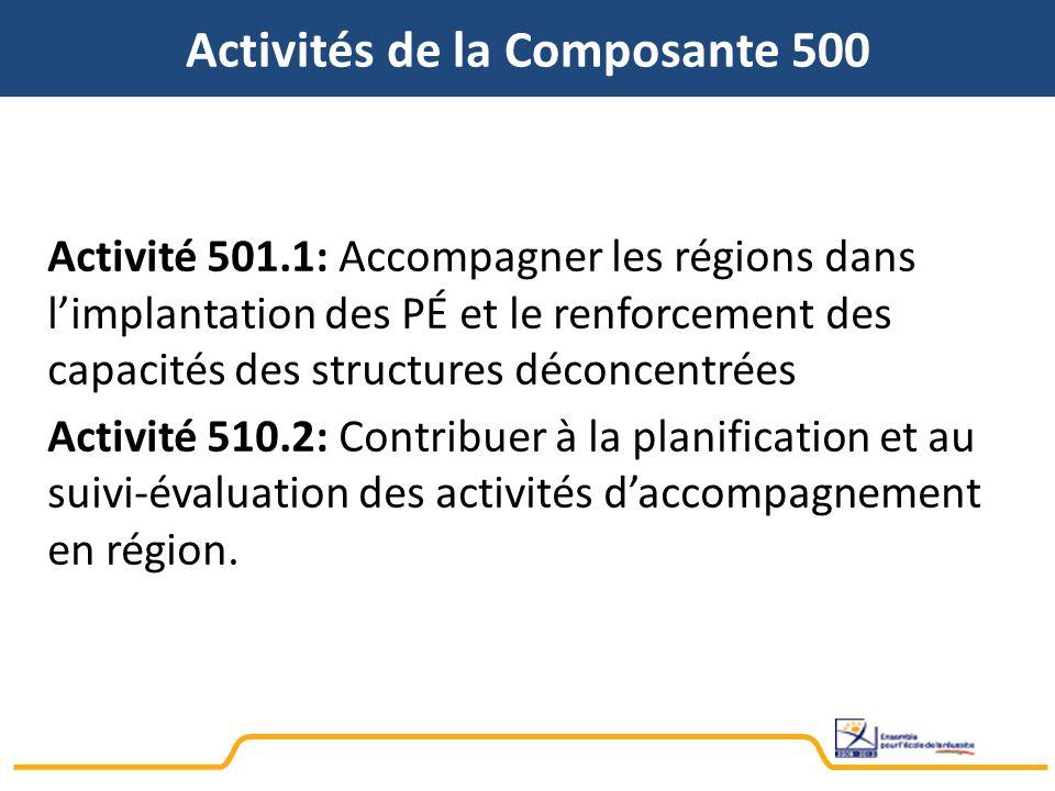 Activités de la Composante 500