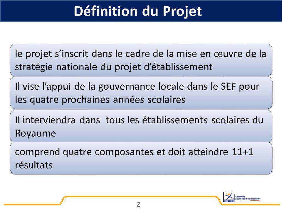 Définition du Projet le projet s'inscrit dans le cadre de la mise en œuvre de la stratégie nationale du projet d'établissement.
