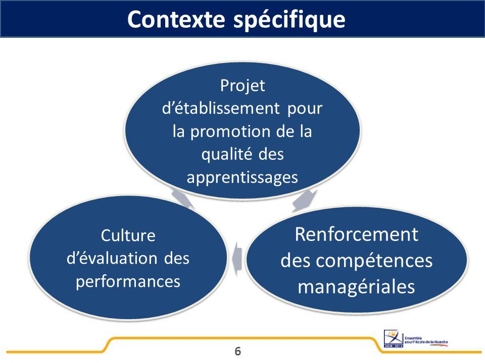 Contexte spécifique Renforcement des compétences managériales
