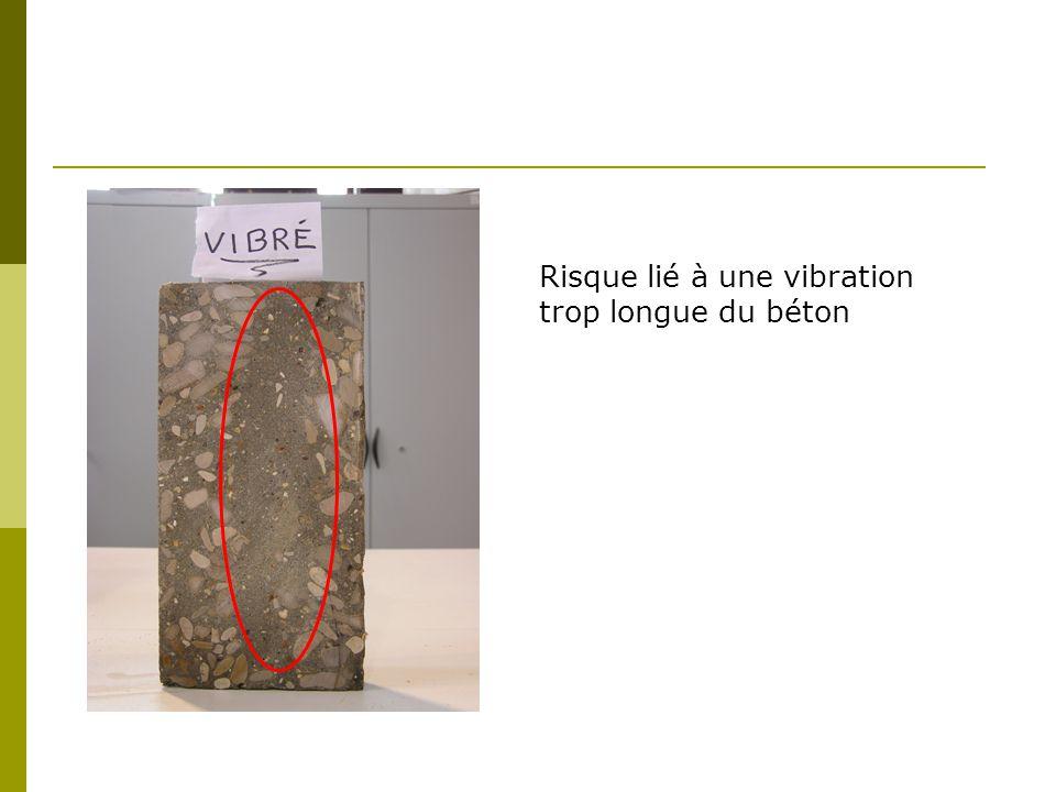 Risque lié à une vibration