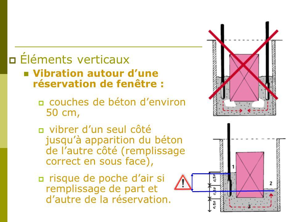 Éléments verticaux Vibration autour d'une réservation de fenêtre :