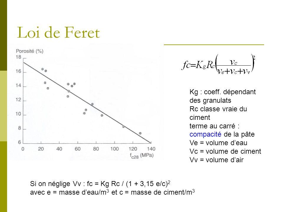 Loi de Feret Kg : coeff. dépendant des granulats