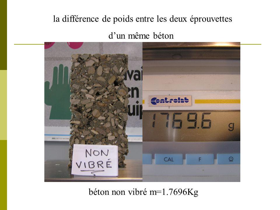 la différence de poids entre les deux éprouvettes