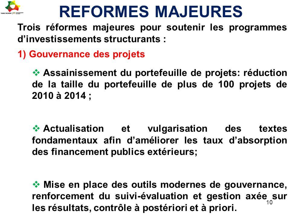 REFORMES MAJEURES Trois réformes majeures pour soutenir les programmes d'investissements structurants :