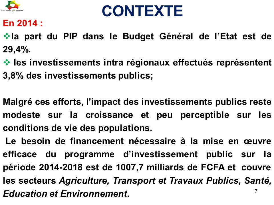 CONTEXTE En 2014 : la part du PIP dans le Budget Général de l'Etat est de 29,4%.