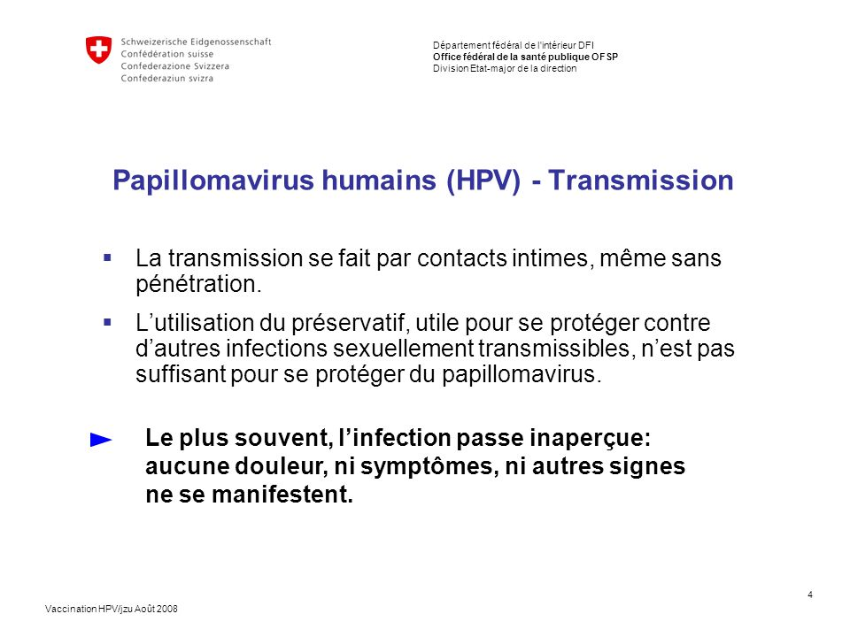 Papillomavirus humains (HPV) - Transmission