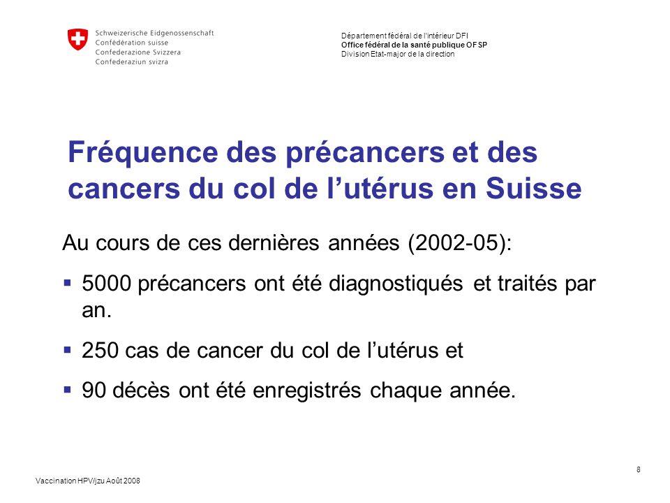 Fréquence des précancers et des cancers du col de l'utérus en Suisse