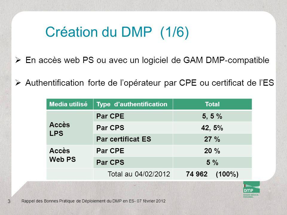 Création du DMP (1/6) En accès web PS ou avec un logiciel de GAM DMP-compatible.
