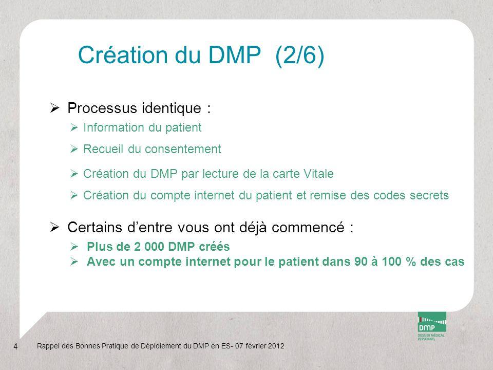 Création du DMP (2/6) Processus identique :