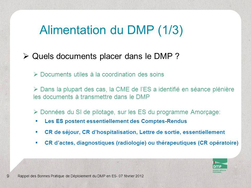 Alimentation du DMP (1/3)