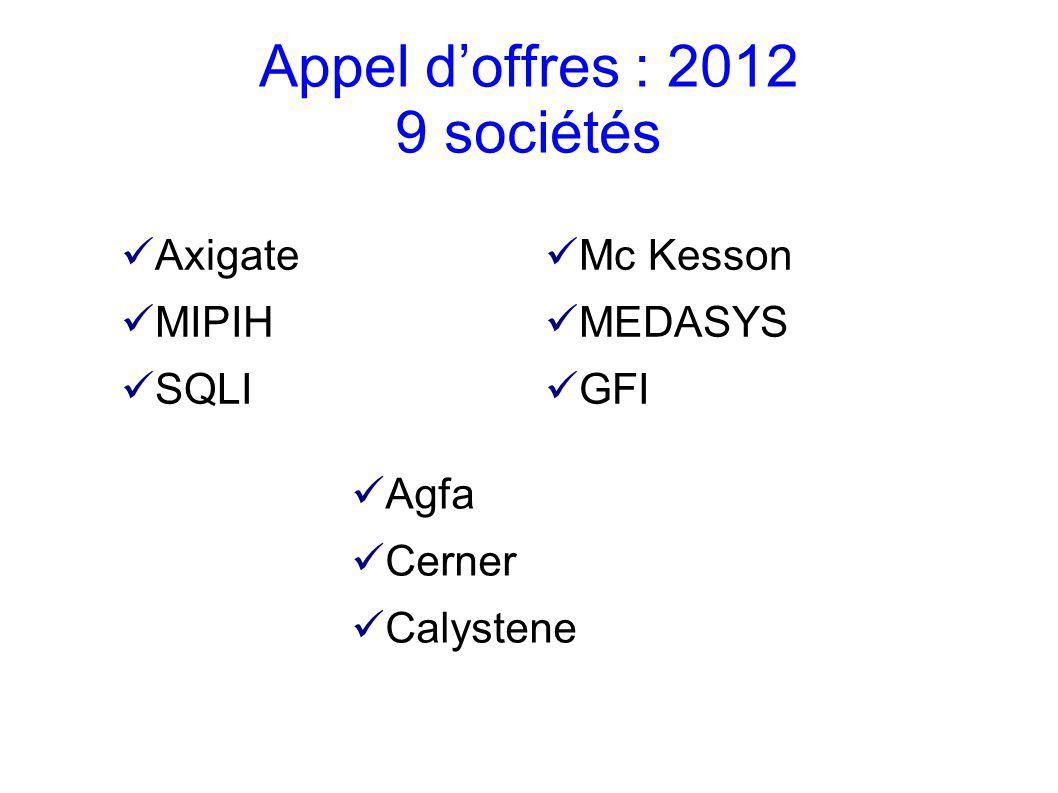 Appel d'offres : 2012 9 sociétés