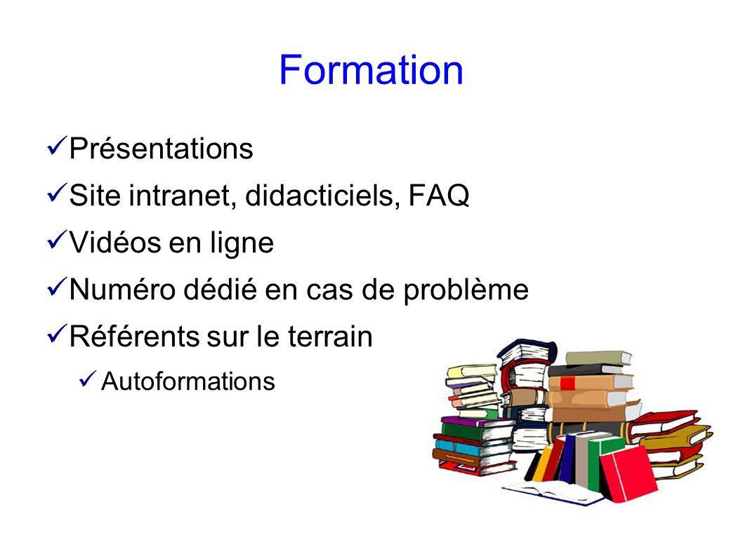 Formation Présentations Site intranet, didacticiels, FAQ