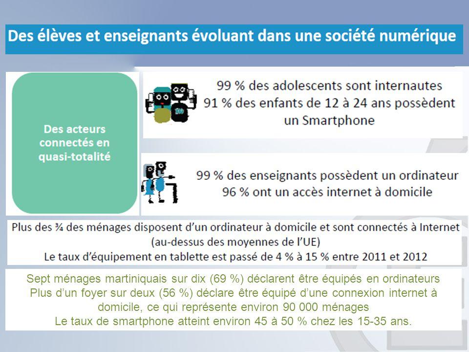 Le taux de smartphone atteint environ 45 à 50 % chez les 15-35 ans.