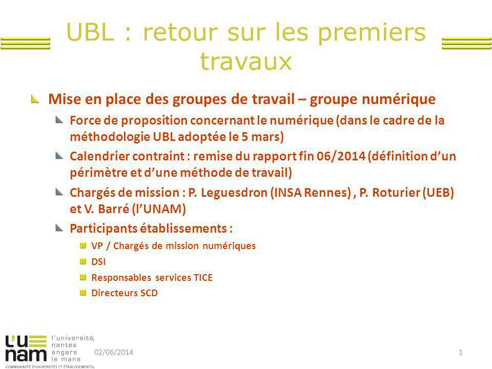 UBL : retour sur les premiers travaux