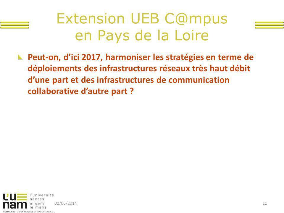 Extension UEB C@mpus en Pays de la Loire