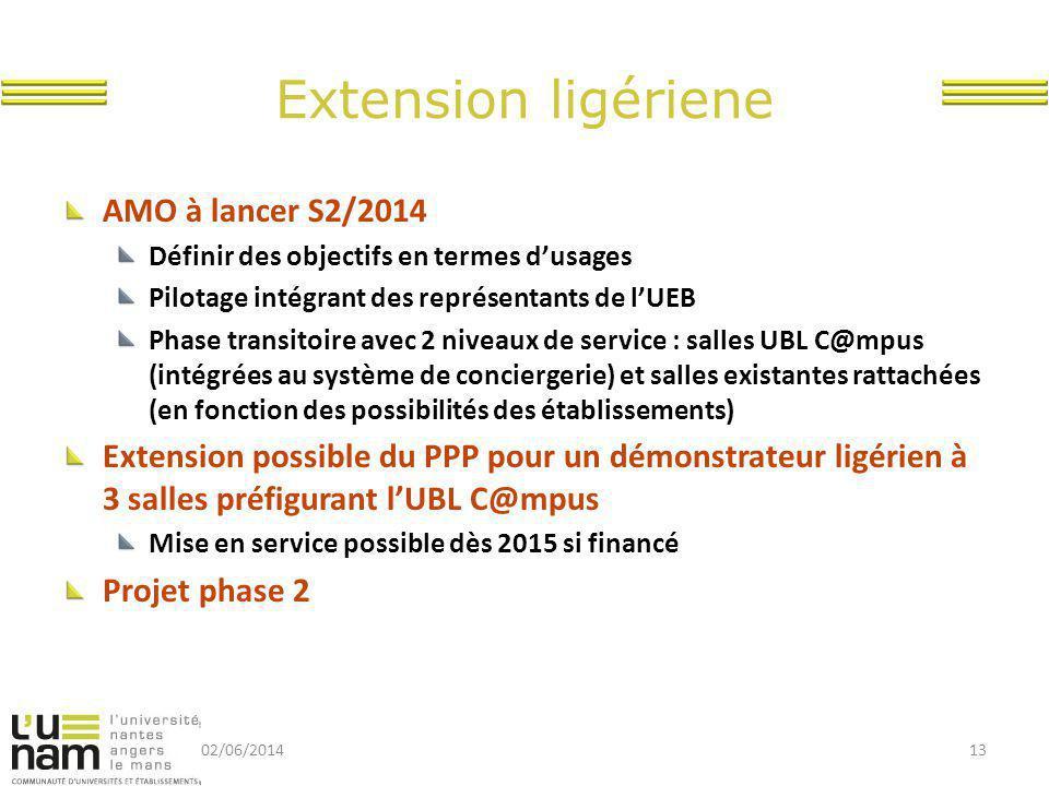 Extension ligériene AMO à lancer S2/2014