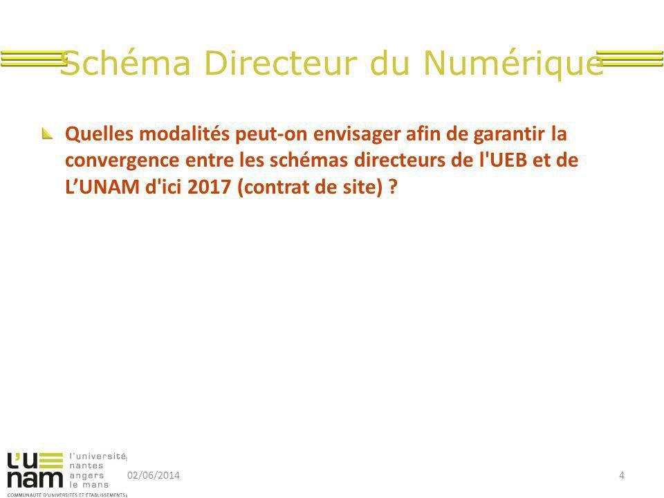 Schéma Directeur du Numérique
